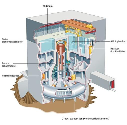 steuerstab im kernkraftwerk