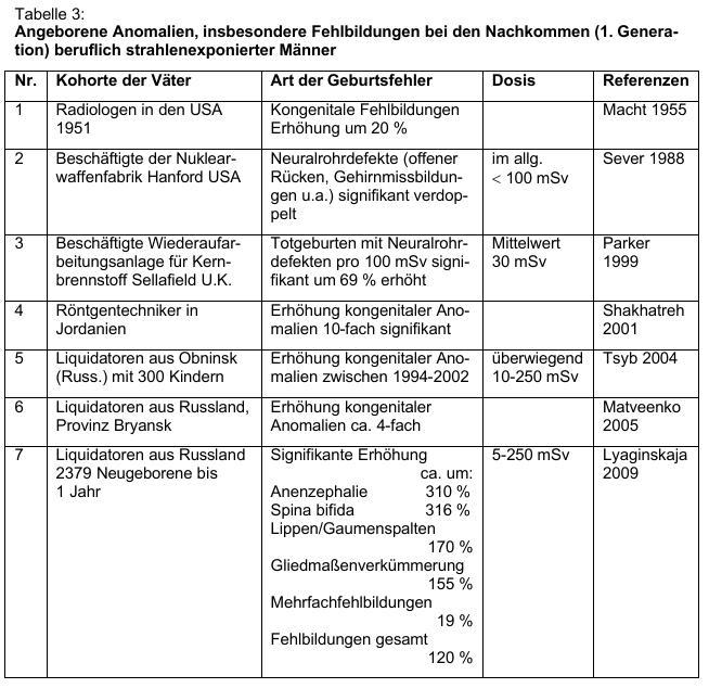 http://www.schattenblick.de/infopool/medizin/fachmed/mz1um228/mz1um-03.jpg